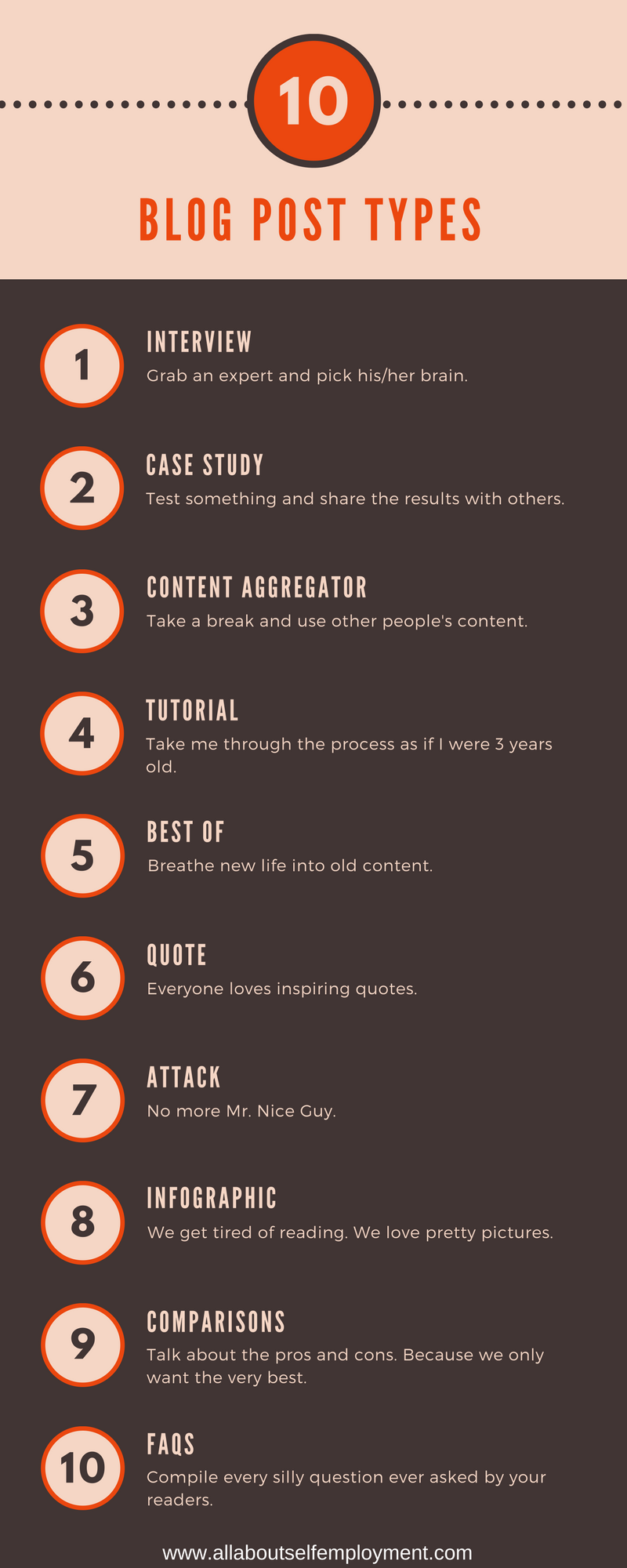 10 Blog Post Types Infographic